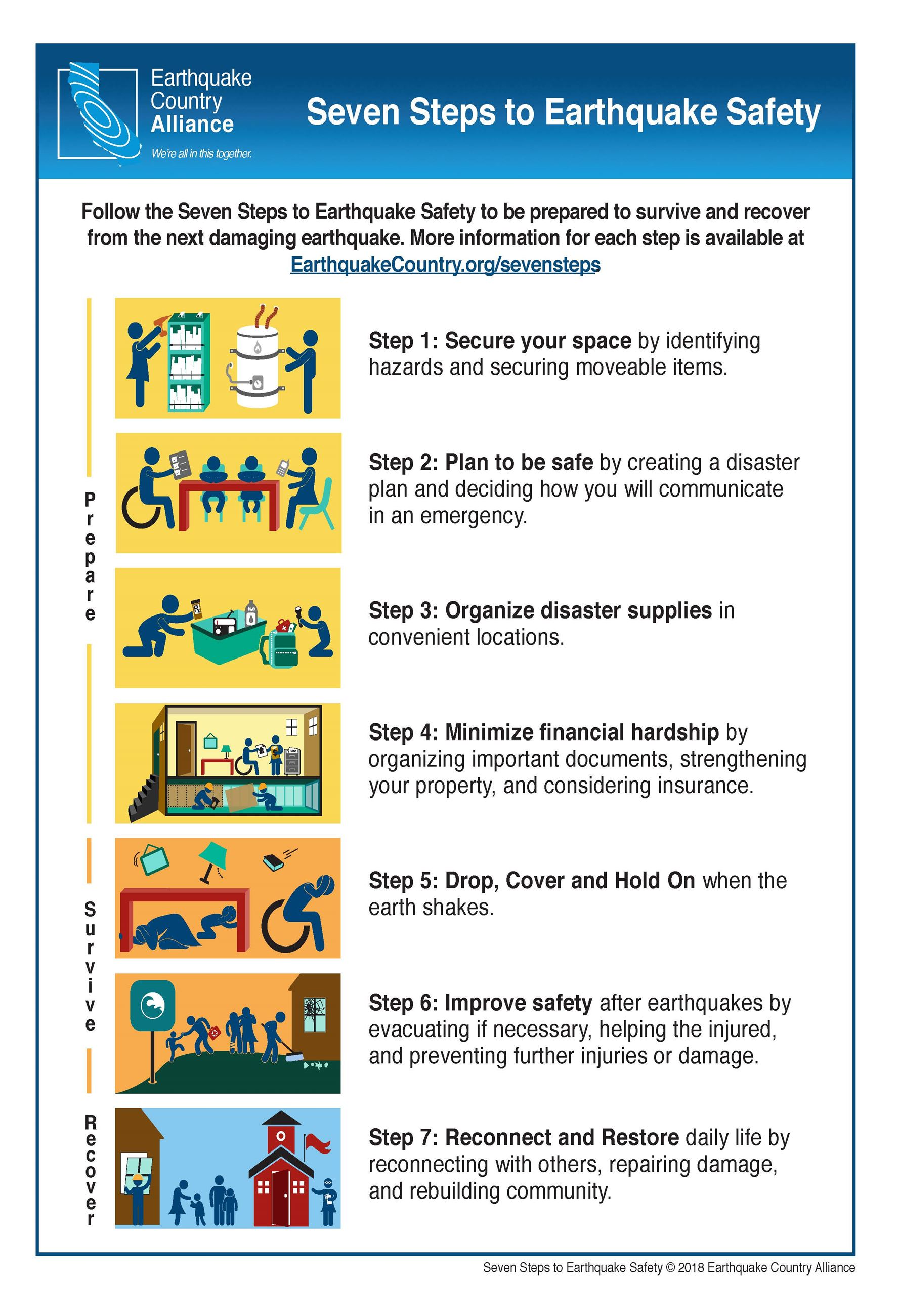 Seven Steps to Earthquake Safety - Earthquake Country Alliance